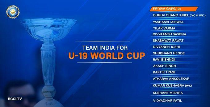Priyam Garg named as captain of India's U-19 team