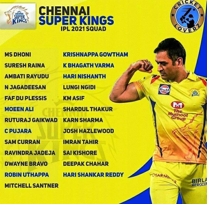 CSK's squad for the IPL 2020 featuring Hari Shankar's name in the list